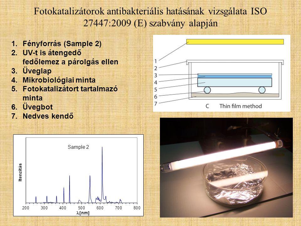 1.Fényforrás (Sample 2) 2.UV-t is átengedő fedőlemez a párolgás ellen 3.Üveglap 4.Mikrobiológiai minta 5.Fotokatalizátort tartalmazó minta 6.Üvegbot 7