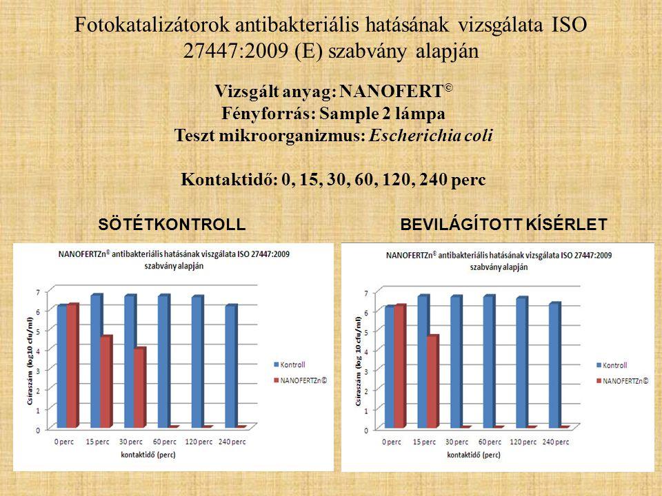 Fotokatalizátorok antibakteriális hatásának vizsgálata ISO 27447:2009 (E) szabvány alapján SÖTÉTKONTROLLBEVILÁGÍTOTT KÍSÉRLET Vizsgált anyag: NANOFERT