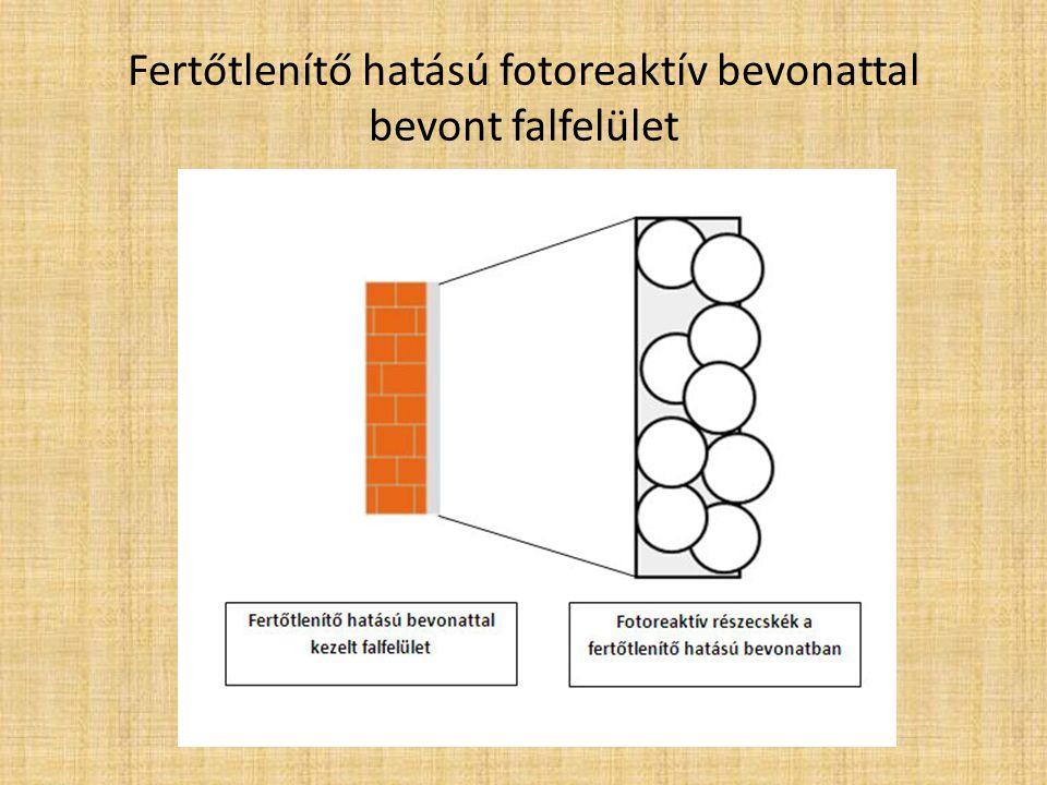 Fotokatalizátorok antibakteriális hatásának vizsgálata ISO 27447:2009 (E) szabvány alapján SÖTÉTKONTROLLBEVILÁGÍTOTT KÍSÉRLET Vizsgált anyag: NANOFERT © Fényforrás: Sample 2 lámpa Teszt mikroorganizmus: Escherichia coli Kontaktidő: 0, 15, 30, 60, 120, 240 perc