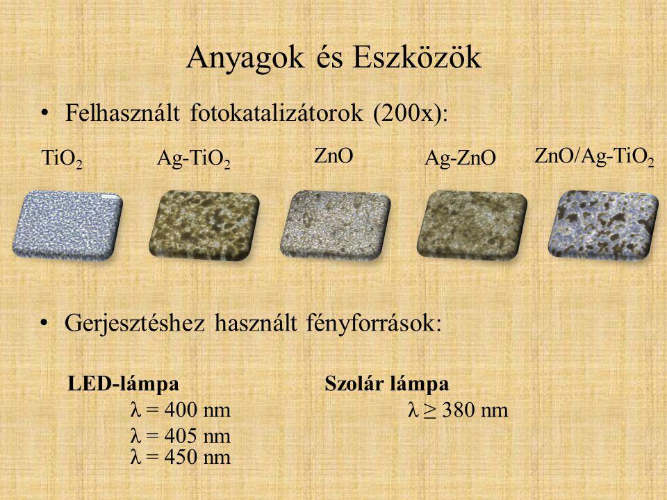 Anyagok és Eszközök • Felhasznált fotokatalizátorok (200x): TiO 2 Ag-TiO 2 ZnO Ag-ZnO ZnO/Ag-TiO 2 • Gerjesztéshez használt fényforrások: Szolár lámpa