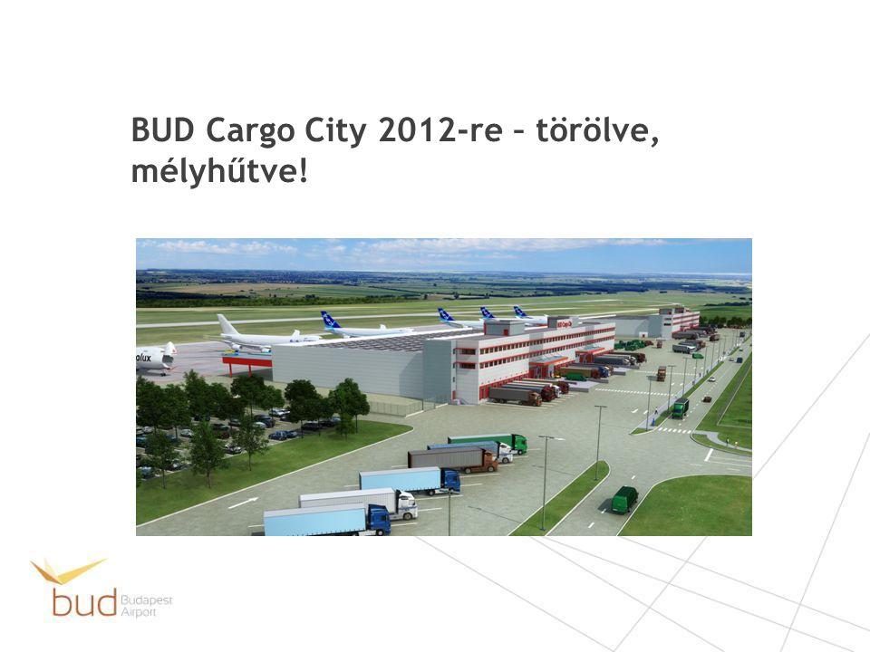 BUD Cargo City 2012-re – törölve, mélyhűtve!