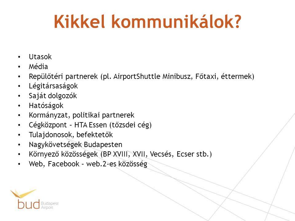 Kikkel kommunikálok.• Utasok • Média • Repülőtéri partnerek (pl.