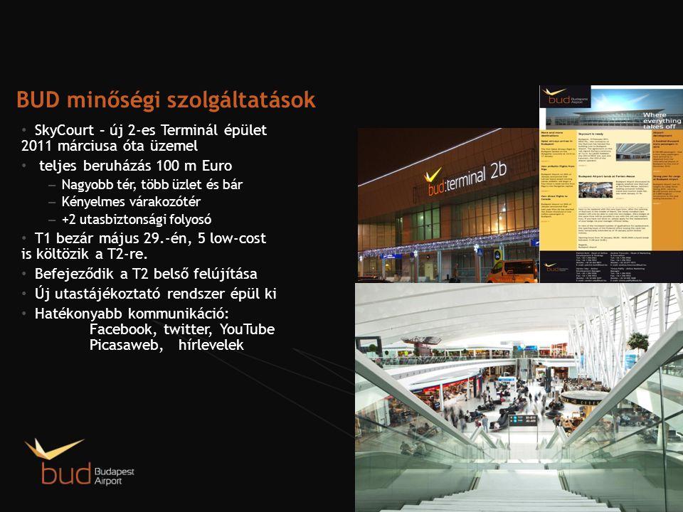 • SkyCourt – új 2-es Terminál épület 2011 márciusa óta üzemel • teljes beruházás 100 m Euro – Nagyobb tér, több üzlet és bár – Kényelmes várakozótér – +2 utasbiztonsági folyosó • T1 bezár május 29.-én, 5 low-cost is költözik a T2-re.