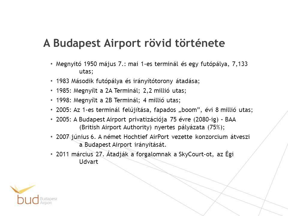 """• Megnyitó 1950 május 7.: mai 1-es terminál és egy futópálya, 7,133 utas; • 1983 Második futópálya és irányítótorony átadása; • 1985: Megnyílt a 2A Terminál; 2,2 millió utas; • 1998: Megnyílt a 2B Terminál; 4 millió utas; • 2005: Az 1-es terminál felújítása, fapados """"boom , évi 8 millió utas; • 2005: A Budapest Airport privatizációja 75 évre (2080-ig) – BAA (British Airport Authority) nyertes pályázata (75%); • 2007 június 6."""