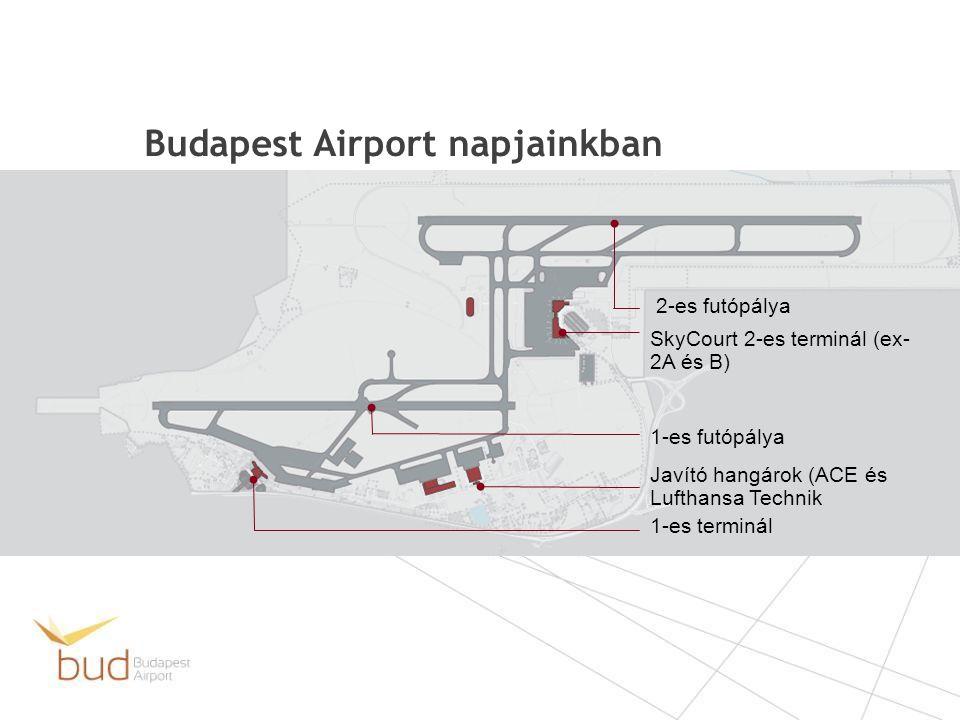 Budapest Airport napjainkban 2-es futópálya SkyCourt 2-es terminál (ex- 2A és B) 1-es futópálya Javító hangárok (ACE és Lufthansa Technik 1-es terminál