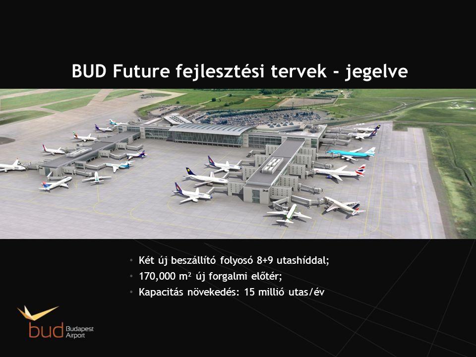 BUD Future fejlesztési tervek - jegelve • Két új beszállító folyosó 8+9 utashíddal; • 170,000 m² új forgalmi előtér; • Kapacitás növekedés: 15 millió utas/év