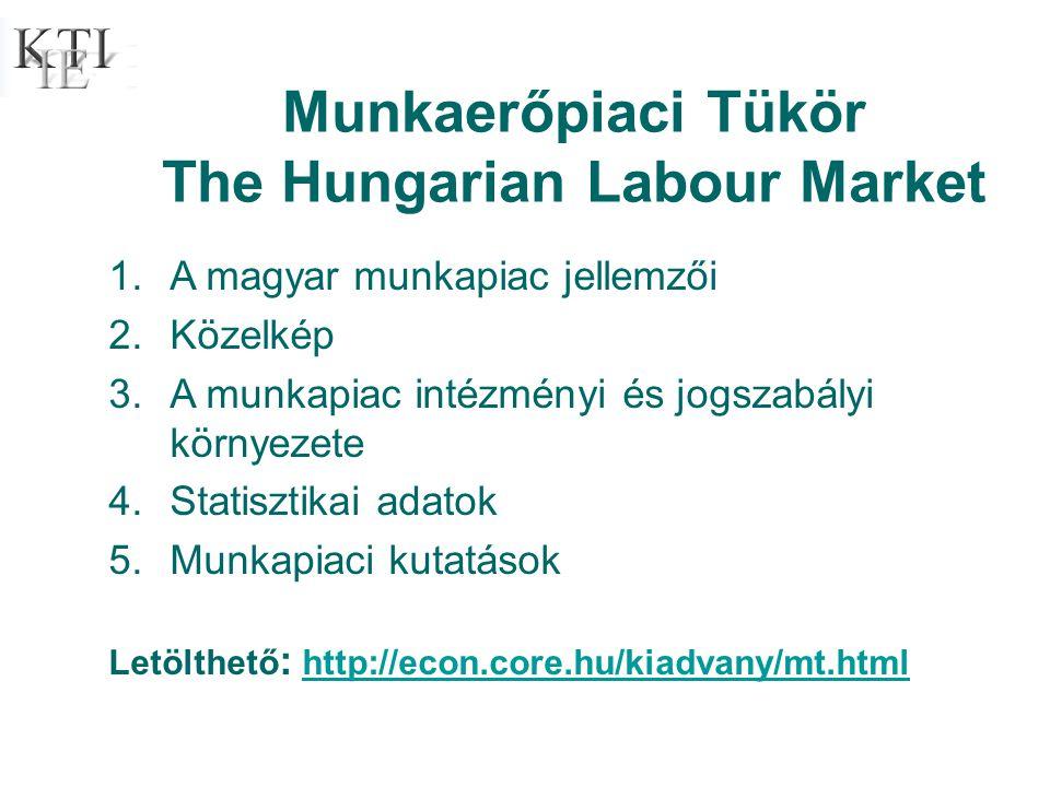 Munkaerőpiaci Tükör The Hungarian Labour Market 1.A magyar munkapiac jellemzői 2.Közelkép 3.A munkapiac intézményi és jogszabályi környezete 4.Statisztikai adatok 5.Munkapiaci kutatások Letölthető : http://econ.core.hu/kiadvany/mt.html http://econ.core.hu/kiadvany/mt.html