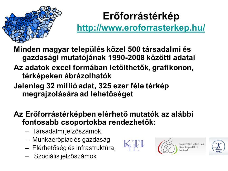 Erőforrástérkép http://www.eroforrasterkep.hu/ http://www.eroforrasterkep.hu/ Minden magyar település közel 500 társadalmi és gazdasági mutatójának 1990-2008 közötti adatai Az adatok excel formában letölthetők, grafikonon, térképeken ábrázolhatók Jelenleg 32 millió adat, 325 ezer féle térkép megrajzolására ad lehetőséget Az Erőforrástérképben elérhető mutatók az alábbi fontosabb csoportokba rendezhetők: –Társadalmi jelzőszámok, –Munkaerőpiac és gazdaság –Elérhetőség és infrastruktúra, – Szociális jelzőszámok