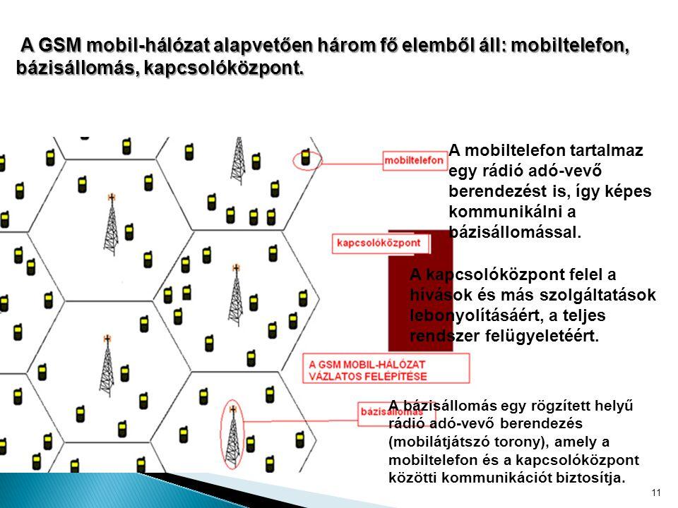 11 A GSM mobil-hálózat alapvetően három fő elemből áll: mobiltelefon, bázisállomás, kapcsolóközpont.
