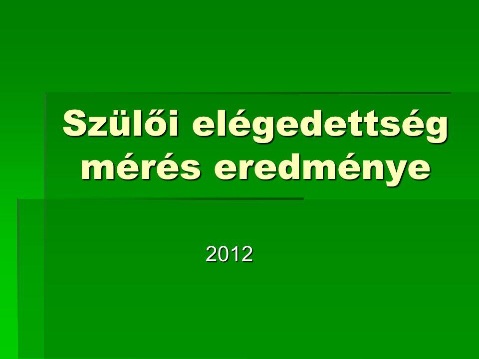 A tanult verseket szívesen elmondja a családnak 2012