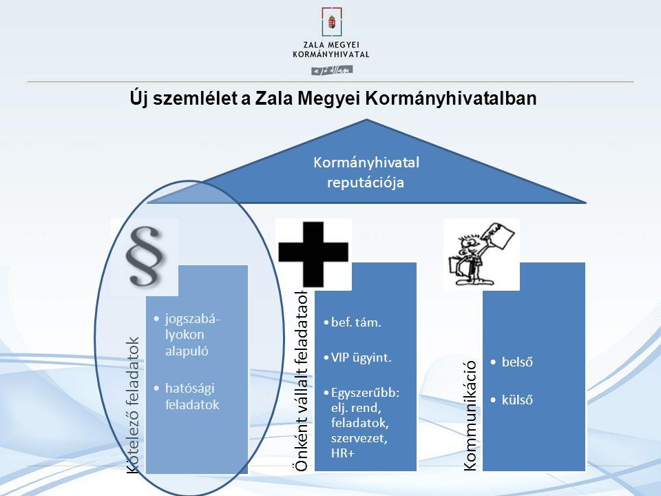 Kormányhivatal reputációja Új szemlélet a Zala Megyei Kormányhivatalban Kötelező feladatok •jogszabá- lyokon alapuló •hatósági feladatok Önként vállalt feladataok •bef.