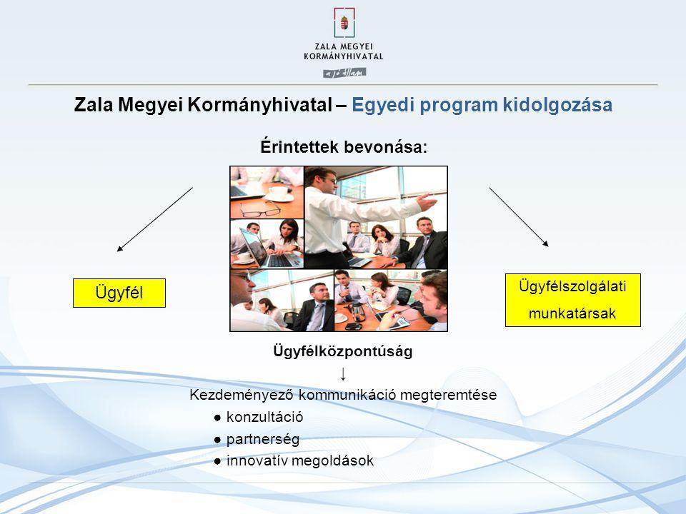 Zala Megyei Kormányhivatal – Egyedi program kidolgozása Érintettek bevonása: Ügyfélközpontúság ↓ Kezdeményező kommunikáció megteremtése ● konzultáció ● partnerség ● innovatív megoldások Ügyfél Ügyfélszolgálati munkatársak
