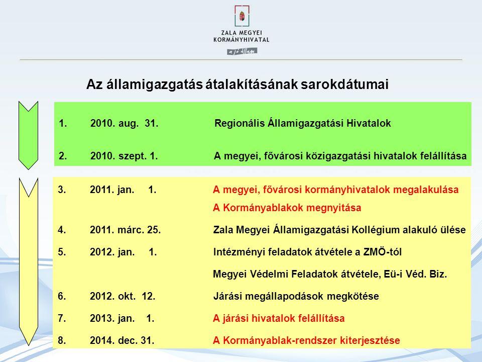 Az államigazgatás átalakításának sarokdátumai 1.2010.