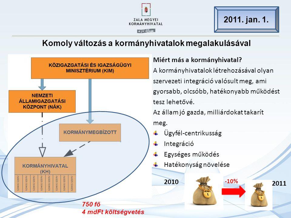 Komoly változás a kormányhivatalok megalakulásával Miért más a kormányhivatal.
