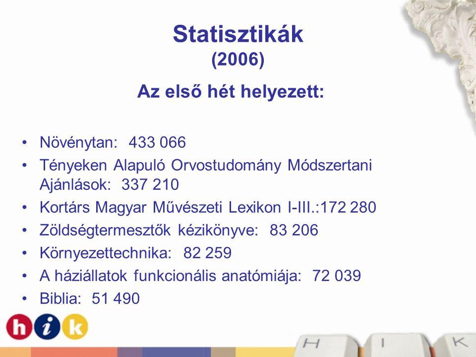 Statisztikák (2006) Az első hét helyezett: •Növénytan: 433 066 •Tényeken Alapuló Orvostudomány Módszertani Ajánlások: 337 210 •Kortárs Magyar Művészet