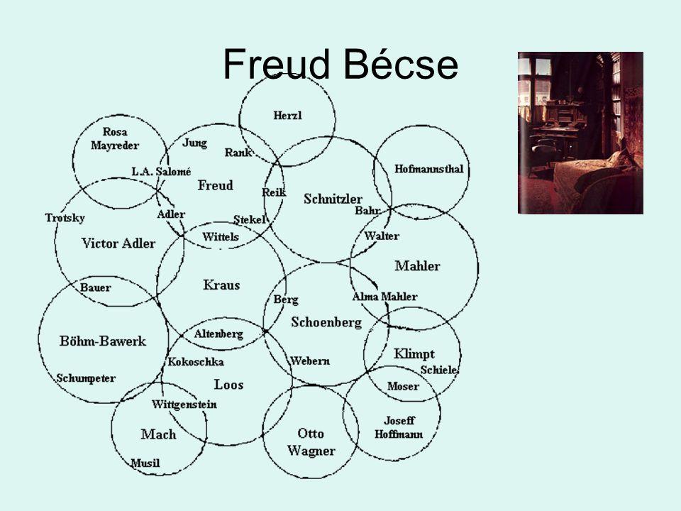 Freud Bécse