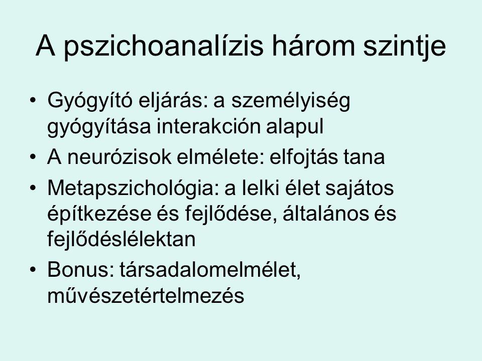 A pszichoanalízis három szintje •Gyógyító eljárás: a személyiség gyógyítása interakción alapul •A neurózisok elmélete: elfojtás tana •Metapszichológia
