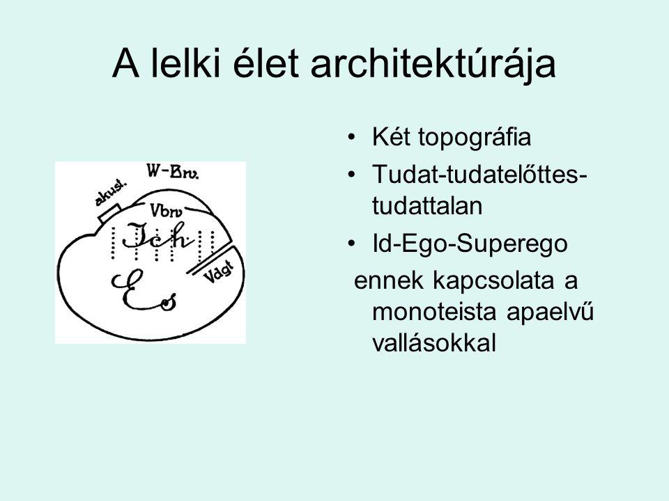 A lelki élet architektúrája •Két topográfia •Tudat-tudatelőttes- tudattalan •Id-Ego-Superego ennek kapcsolata a monoteista apaelvű vallásokkal
