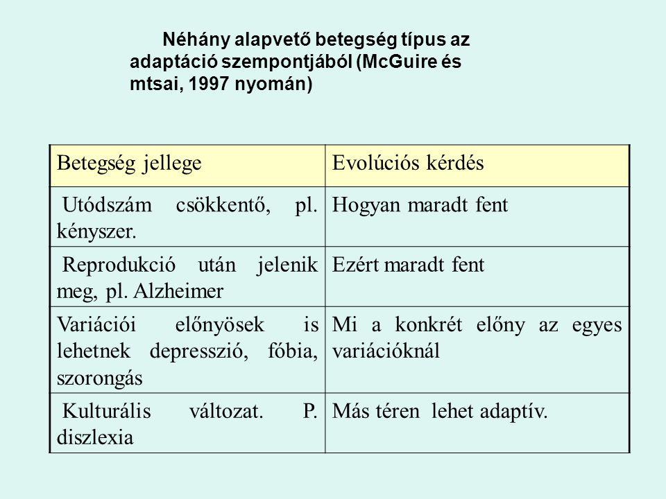 Néhány alapvető betegség típus az adaptáció szempontjából (McGuire és mtsai, 1997 nyomán) Betegség jellegeEvolúciós kérdés Utódszám csökkentő, pl. kén