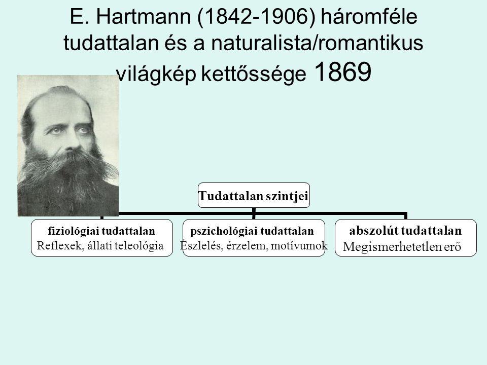 E. Hartmann (1842-1906) háromféle tudattalan és a naturalista/romantikus világkép kettőssége 1869 Tudattalan szintjei fiziológiai tudattalan Reflexek,