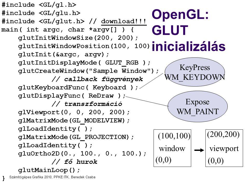 Számítógépes Grafika 2010, PPKE ITK, Benedek Csaba OpenGL: GLUT inicializálás #include #include // download!!! main( int argc, char *argv[] ) { glutIn