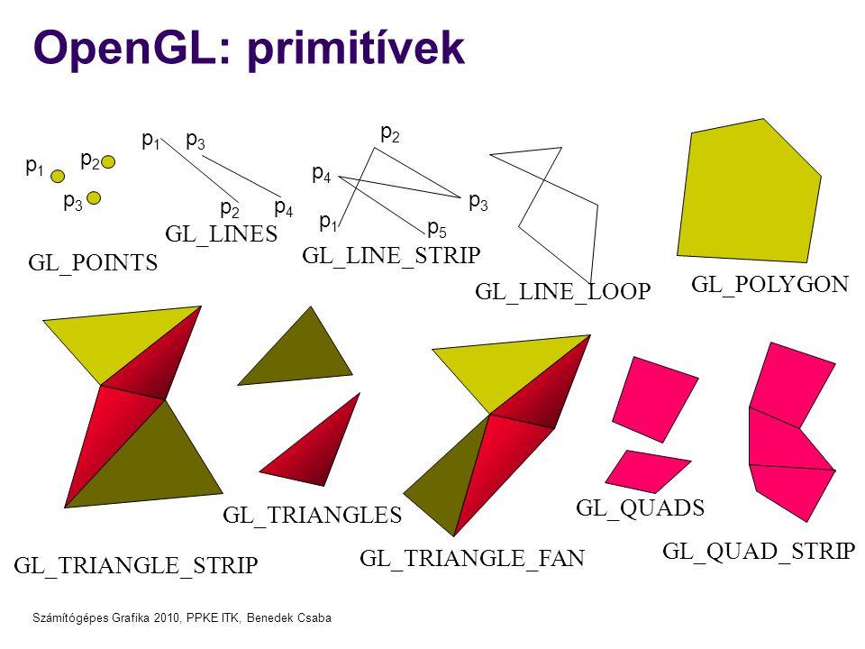 Számítógépes Grafika 2010, PPKE ITK, Benedek Csaba OpenGL: primitívek GL_POINTS GL_LINES GL_LINE_STRIP GL_LINE_LOOP GL_POLYGON GL_TRIANGLE_STRIP GL_TR