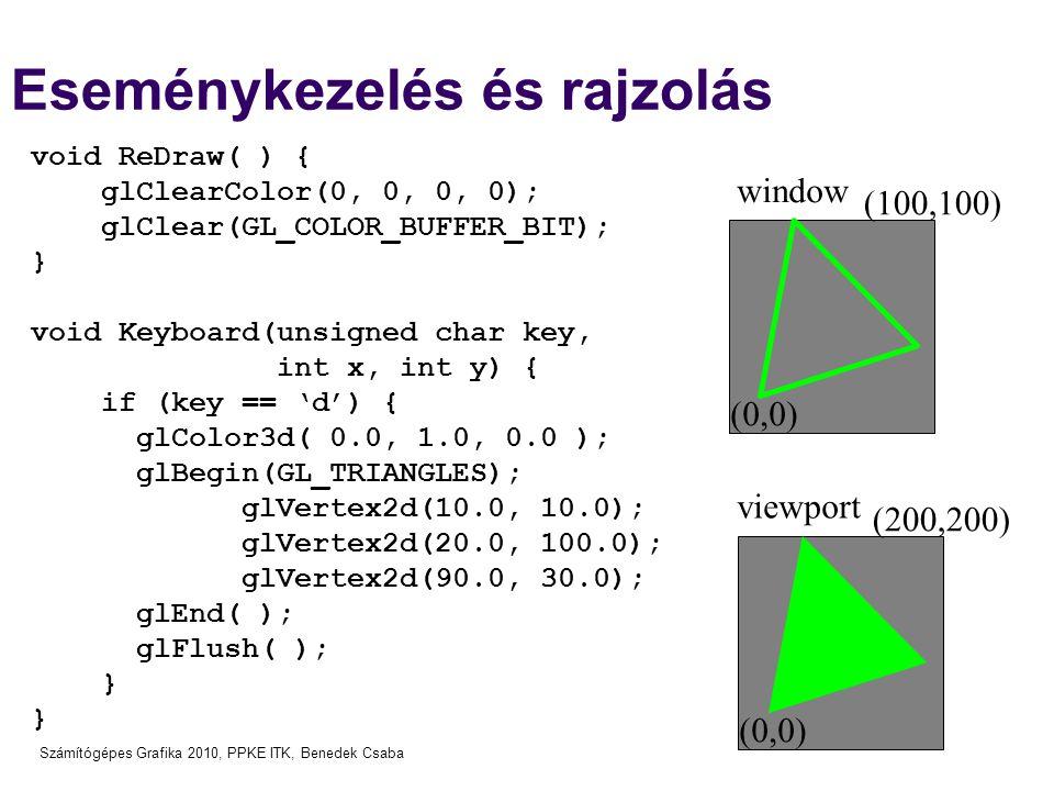 Számítógépes Grafika 2010, PPKE ITK, Benedek Csaba Eseménykezelés és rajzolás void ReDraw( ) { glClearColor(0, 0, 0, 0); glClear(GL_COLOR_BUFFER_BIT);