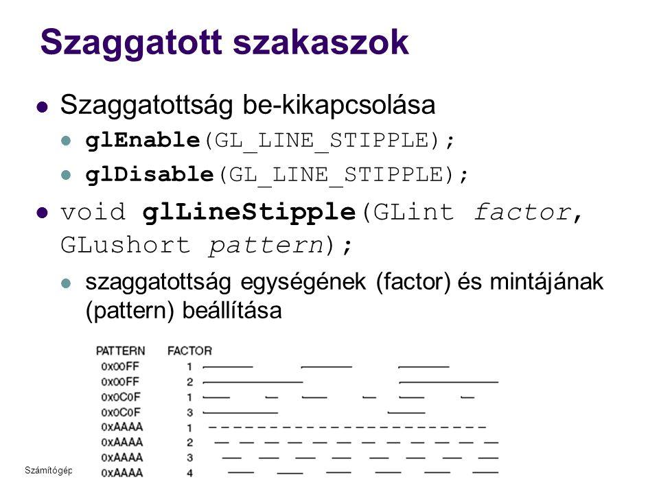 Számítógépes Grafika 2010, PPKE ITK, Benedek Csaba Szaggatott szakaszok  Szaggatottság be-kikapcsolása  glEnable(GL_LINE_STIPPLE);  glDisable(GL_LI