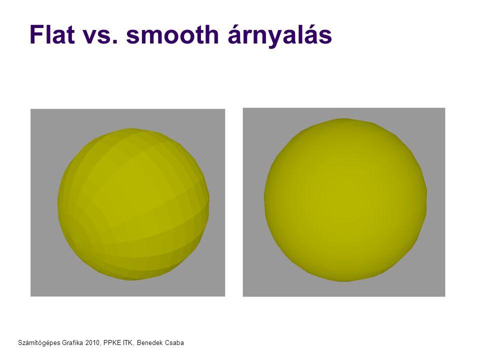 Számítógépes Grafika 2010, PPKE ITK, Benedek Csaba Flat vs. smooth árnyalás