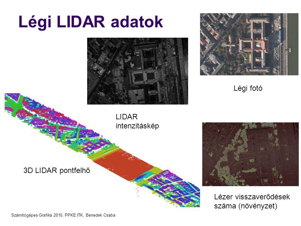 Számítógépes Grafika 2010, PPKE ITK, Benedek Csaba Eddigi eredmények: automatikus épület-rekonstrukció légi LIDAR pontfelhőkből 1) Talaj síkjának detektálása 2) Növényzet és ritka térrészek detektálása 3) Tetőszegmensek detektálása 4) Épület tető- rekonstrukció és oldalfalal generálás