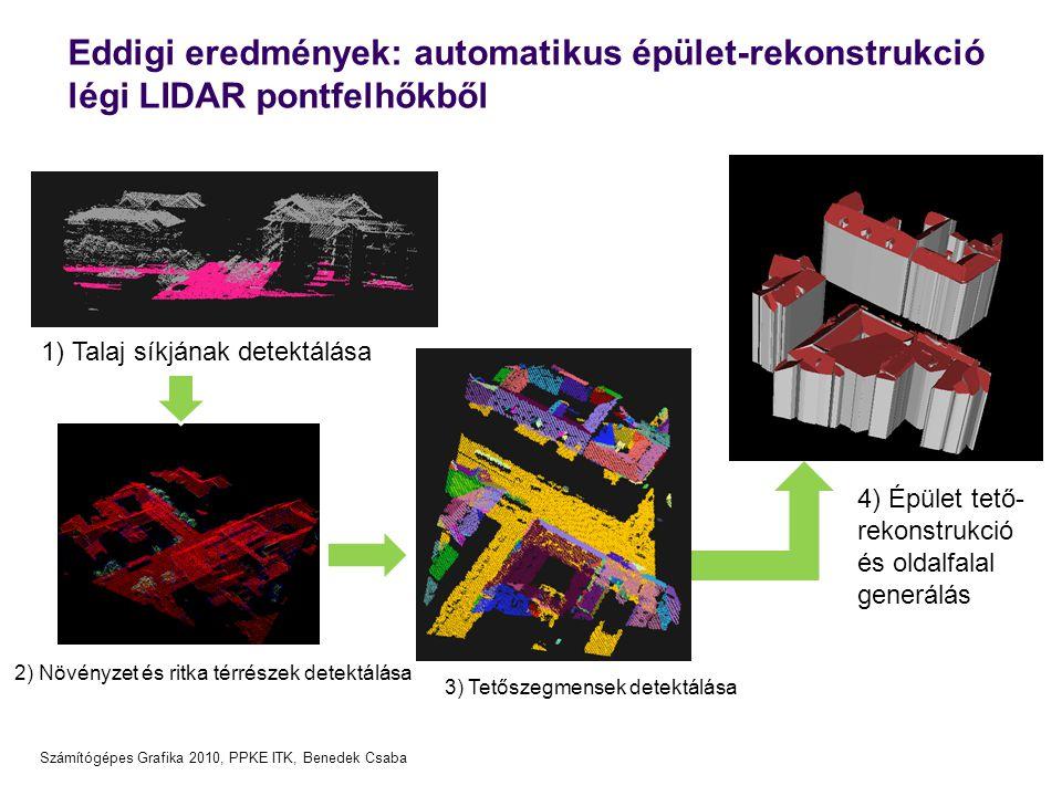 Számítógépes Grafika 2010, PPKE ITK, Benedek Csaba Eddigi eredmények: automatikus épület-rekonstrukció légi LIDAR pontfelhőkből 1) Talaj síkjának dete