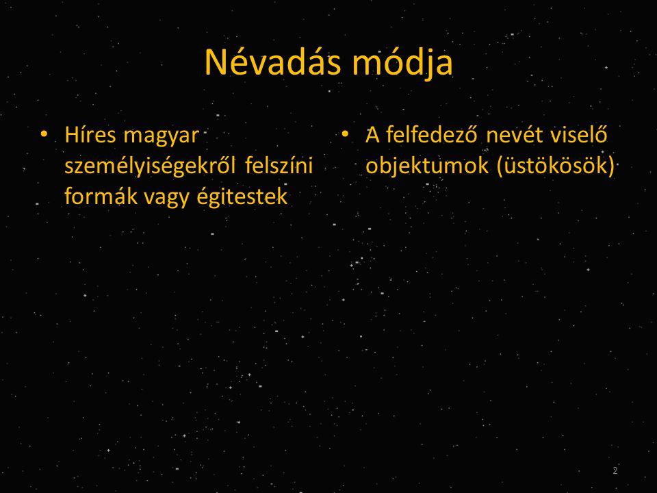 Elnevezések a Holdon (Giovanni Riccioli 1651) • Kráterek: – híres csillagászok – IAU 1935: három magyar név: az innenső oldalon • Hell (Miksa, 33 km, pap, tanár, csillagdák építése, csillagászati megfigyelések, 1769: Vénusz átvonulás megf.) • Weinek: (László, 30 km, csillagász: holdrajzok, fényképezés, holdatlasz, • Zach (Ferenc, 70 km, góthai csillgvizsgáló vezetője, 23