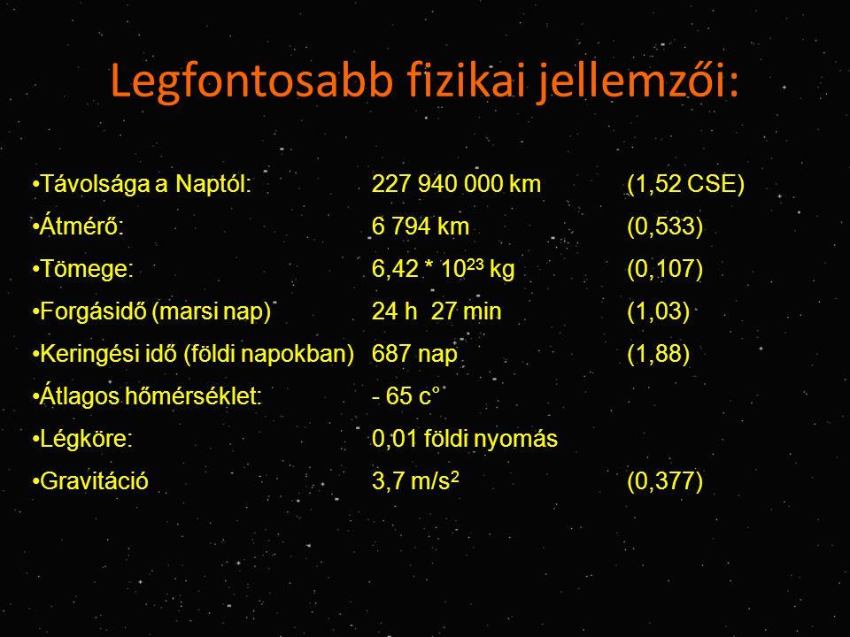 Legfontosabb fizikai jellemzői: •Távolsága a Naptól:227 940 000 km (1,52 CSE) •Átmérő:6 794 km (0,533) •Tömege:6,42 * 10 23 kg (0,107) •Forgásidő (marsi nap)24 h 27 min(1,03) •Keringési idő (földi napokban)687 nap(1,88) •Átlagos hőmérséklet:- 65 c° •Légköre: 0,01 földi nyomás •Gravitáció3,7 m/s 2 (0,377)