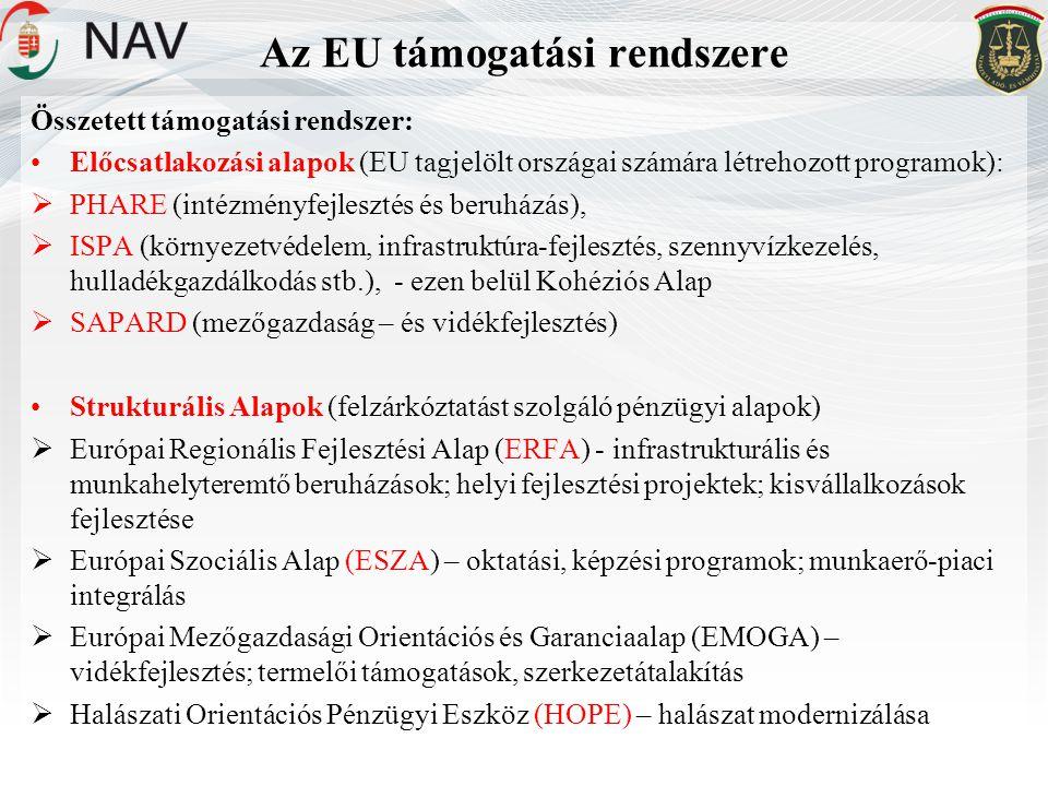 Az EU támogatási rendszere Összetett támogatási rendszer: •Előcsatlakozási alapok (EU tagjelölt országai számára létrehozott programok):  PHARE (intézményfejlesztés és beruházás),  ISPA (környezetvédelem, infrastruktúra-fejlesztés, szennyvízkezelés, hulladékgazdálkodás stb.), - ezen belül Kohéziós Alap  SAPARD (mezőgazdaság – és vidékfejlesztés) •Strukturális Alapok (felzárkóztatást szolgáló pénzügyi alapok)  Európai Regionális Fejlesztési Alap (ERFA) - infrastrukturális és munkahelyteremtő beruházások; helyi fejlesztési projektek; kisvállalkozások fejlesztése  Európai Szociális Alap (ESZA) – oktatási, képzési programok; munkaerő-piaci integrálás  Európai Mezőgazdasági Orientációs és Garanciaalap (EMOGA) – vidékfejlesztés; termelői támogatások, szerkezetátalakítás  Halászati Orientációs Pénzügyi Eszköz (HOPE) – halászat modernizálása