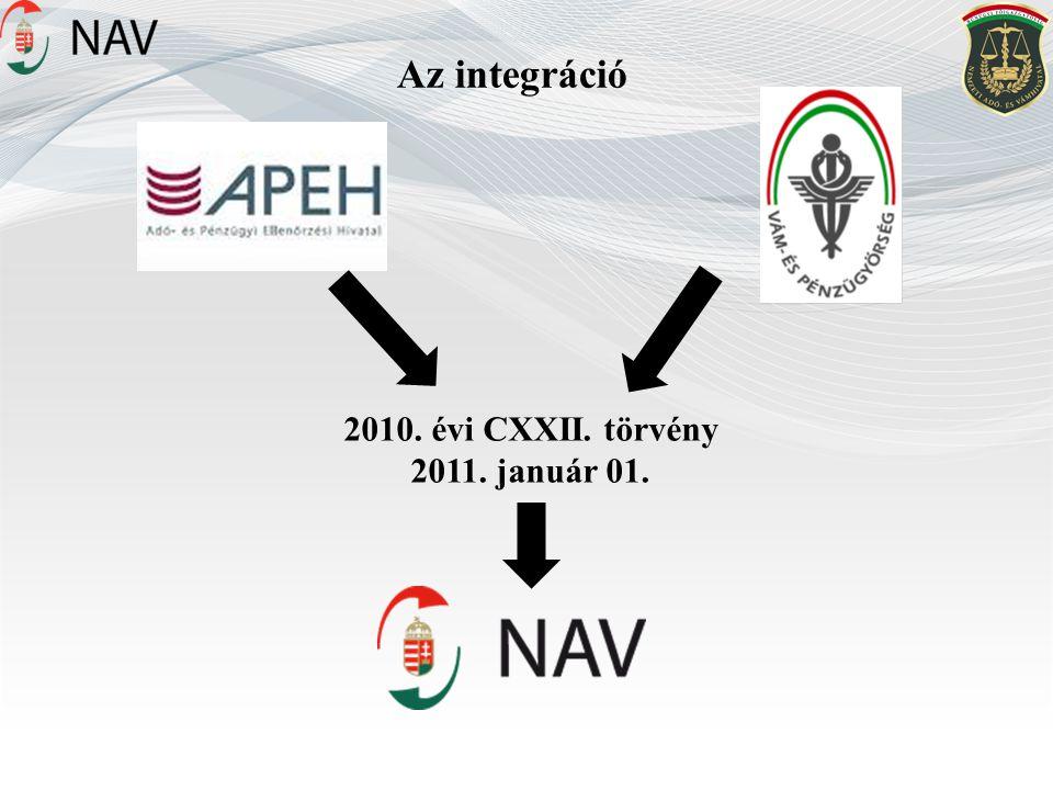 2010. évi CXXII. törvény 2011. január 01. Az integráció