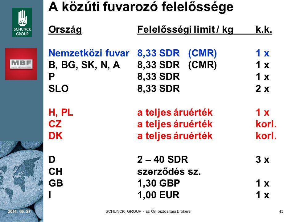 A közúti fuvarozó felelőssége OrszágFelelősségi limit / kgk.k. Nemzetközi fuvar8,33 SDR (CMR)1 x B, BG, SK, N, A8,33 SDR (CMR)1 x P8,33 SDR1 x SLO8,33