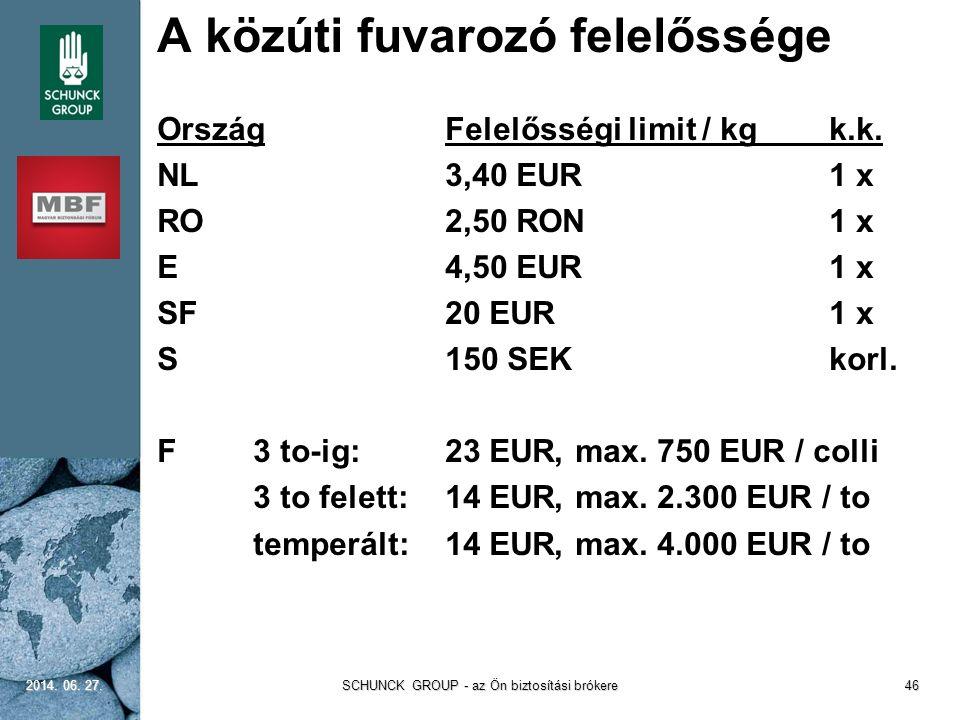 A közúti fuvarozó felelőssége OrszágFelelősségi limit / kgk.k. NL3,40 EUR1 x RO2,50 RON1 x E4,50 EUR1 x SF20 EUR1 x S150 SEKkorl. F3 to-ig:23 EUR, max