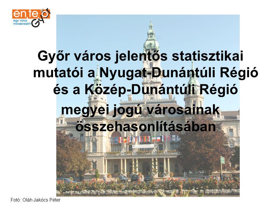 """Adatok forrása: •Központi Statisztikai Hivatal 2007 decemberében megjelent: Közép-Dunántúl és Nyugat-Dunántúl megyei statisztikai évkönyvei, 2006 CD mellékletén szereplő """"23."""