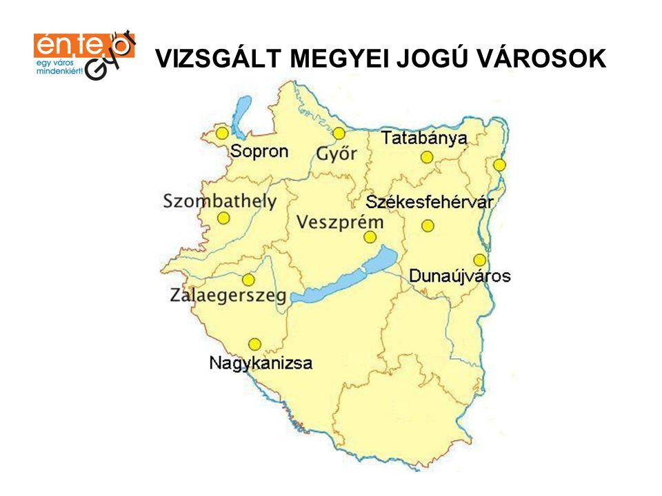 Lakónépesség az év végén (tájékoztató adatok) •Győr128 265 fő •Székesfehérvár101 600 fő •Szombathely 79 534 fő •Tatabánya 70 541 fő •Veszprém 62 023 fő •Zalaegerszeg 61 898 fő •Sopron 57 210 fő •Nagykanizsa 50 823 fő •Dunaújváros 50 084 fő 23.1.