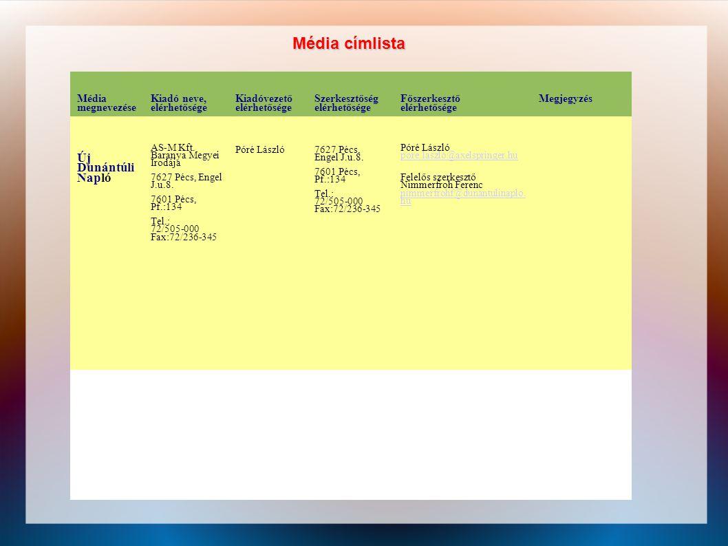Média megnevezése Kiadó neve, elérhetősége Kiadóvezető elérhetősége Szerkesztőség elérhetősége Főszerkesztő elérhetősége Megjegyzés Új Dunántúli Napló