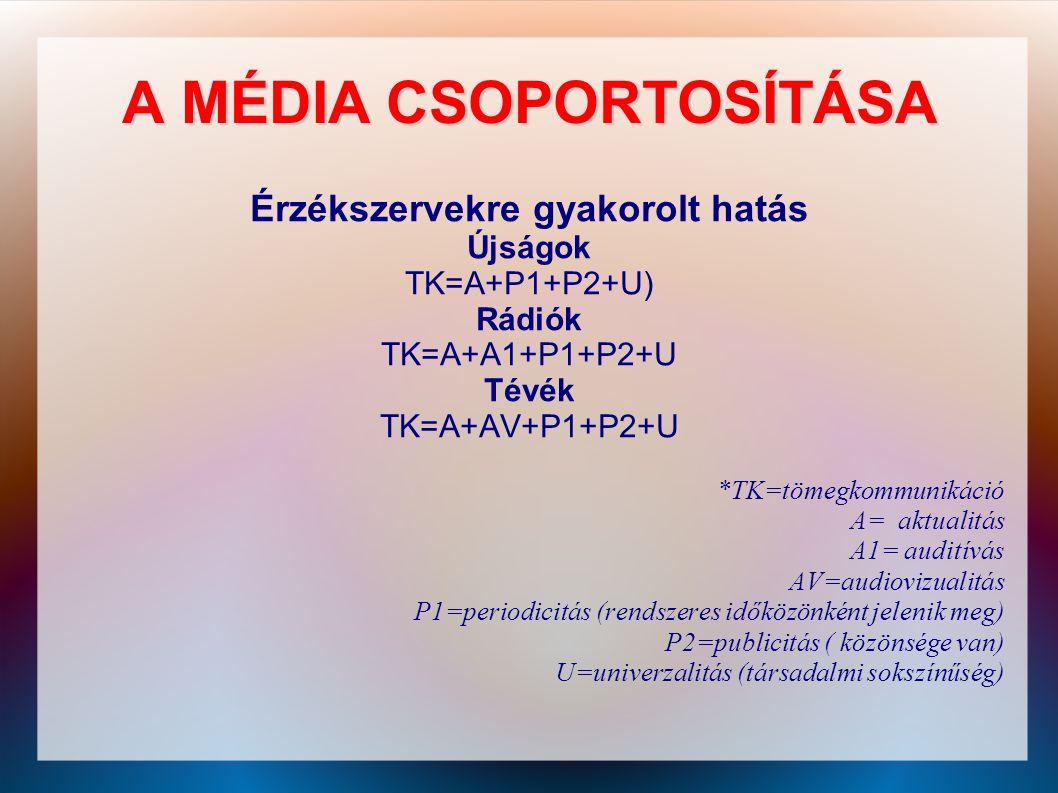 A MÉDIA CSOPORTOSÍTÁSA Érzékszervekre gyakorolt hatás Újságok TK=A+P1+P2+U) Rádiók TK=A+A1+P1+P2+U Tévék TK=A+AV+P1+P2+U *TK=tömegkommunikáció A= aktu