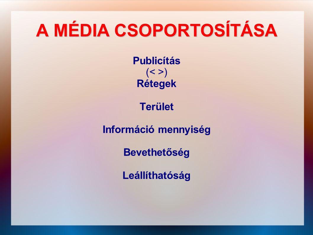 A MÉDIA CSOPORTOSÍTÁSA Publicítás ( ) Rétegek Terület Információ mennyiség Bevethetőség Leállíthatóság