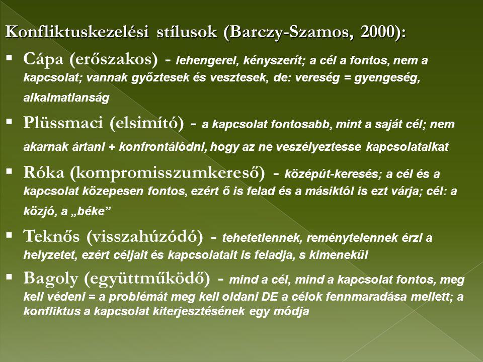 """Konfliktuskezelési stílusok (Barczy-Szamos, 2000):  Cápa (erőszakos) - lehengerel, kényszerít; a cél a fontos, nem a kapcsolat; vannak győztesek és vesztesek, de: vereség = gyengeség, alkalmatlanság  Plüssmaci (elsimító) - a kapcsolat fontosabb, mint a saját cél; nem akarnak ártani + konfrontálódni, hogy az ne veszélyeztesse kapcsolataikat  Róka (kompromisszumkereső) - középút-keresés; a cél és a kapcsolat közepesen fontos, ezért ő is felad és a másiktól is ezt várja; cél: a közjó, a """"béke  Teknős (visszahúzódó) - tehetetlennek, reménytelennek érzi a helyzetet, ezért céljait és kapcsolatait is feladja, s kimenekül  Bagoly (együttműködő) - mind a cél, mind a kapcsolat fontos, meg kell védeni = a problémát meg kell oldani DE a célok fennmaradása mellett; a konfliktus a kapcsolat kiterjesztésének egy módja"""