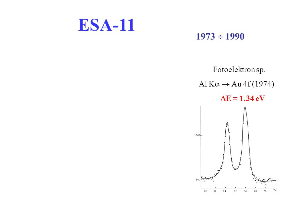 ESA-11 Fotoelektron sp. Al K   Au 4f (1974)  E = 1.34 eV 1973  1990