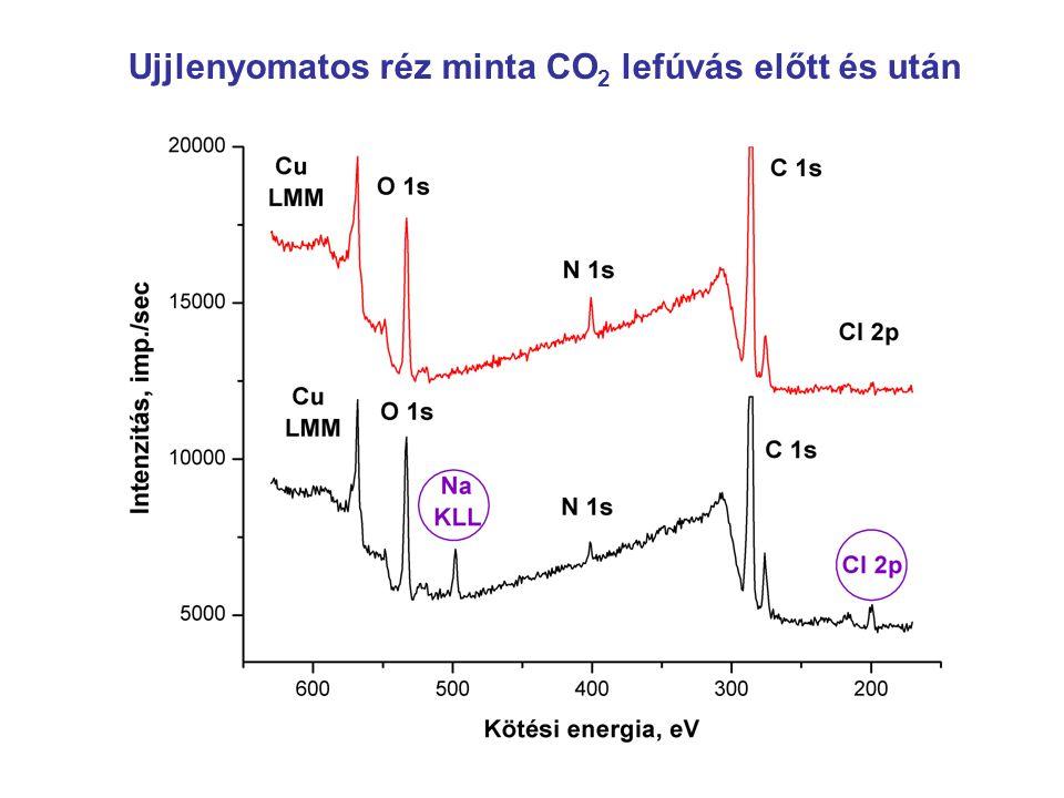Ujjlenyomatos réz minta CO 2 lefúvás előtt és után