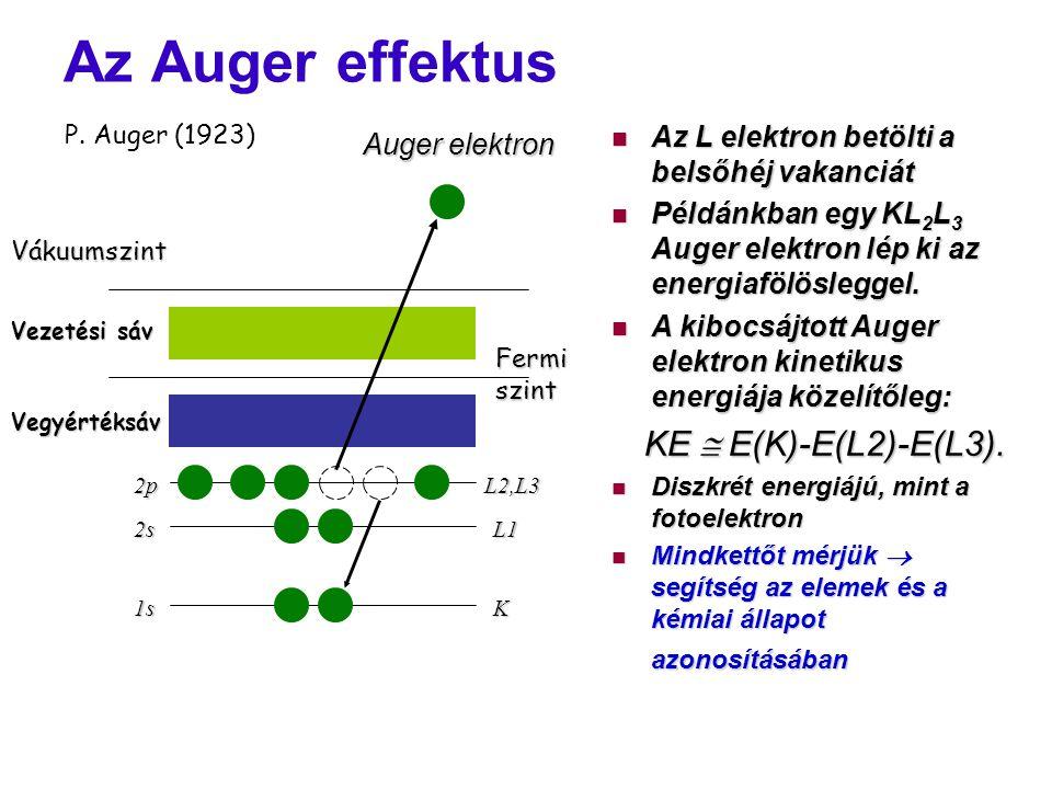n Az L elektron betölti a belsőhéj vakanciát n Példánkban egy KL 2 L 3 Auger elektron lép ki az energiafölösleggel.