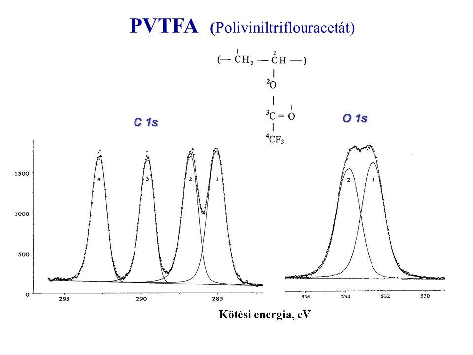 C 1s Kötési energia (eV) Vegyület típusa Karbid szén C – N-el C – S-el C – O-el Alkoholok Éterek Ketonok/aldehidek Karboxilok Karbonátok C – Cl-al C – F-al CHF CF2 CF3
