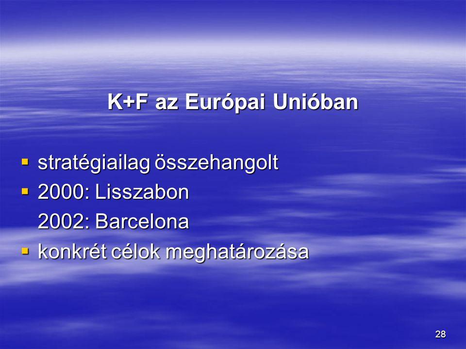 28 K+F az Európai Unióban  stratégiailag összehangolt  2000: Lisszabon 2002: Barcelona  konkrét célok meghatározása