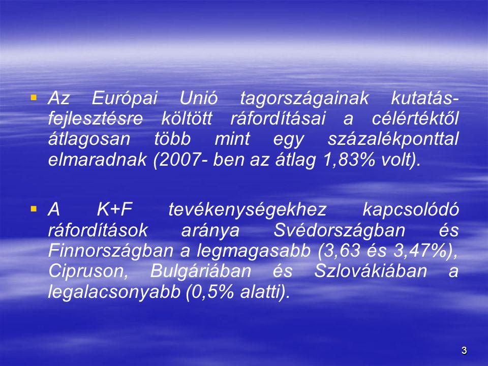 3   Az Európai Unió tagországainak kutatás- fejlesztésre költött ráfordításai a célértéktől átlagosan több mint egy százalékponttal elmaradnak (2007