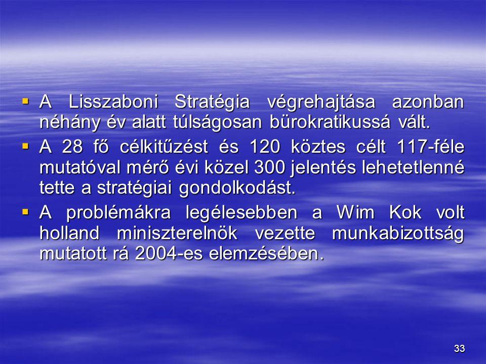 33  A Lisszaboni Stratégia végrehajtása azonban néhány év alatt túlságosan bürokratikussá vált.  A 28 fő célkitűzést és 120 köztes célt 117-féle mut